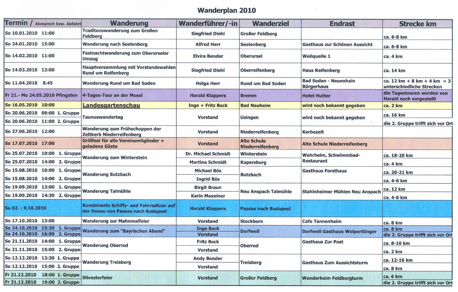 Wanderplan 2010