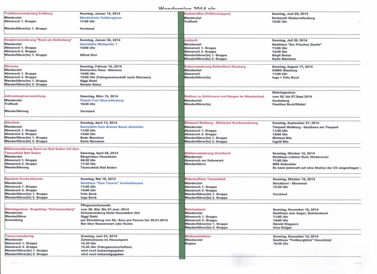 Wanderplan 2014